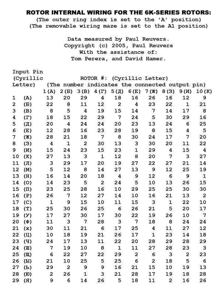 Technical description and wiring data for rotors for the m 125 mn click here for series 6k wiring data from paul reuvers keyboard keysfo Gallery